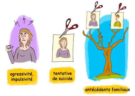différentes natures de la vulnérabilité