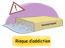 risque d'addiction